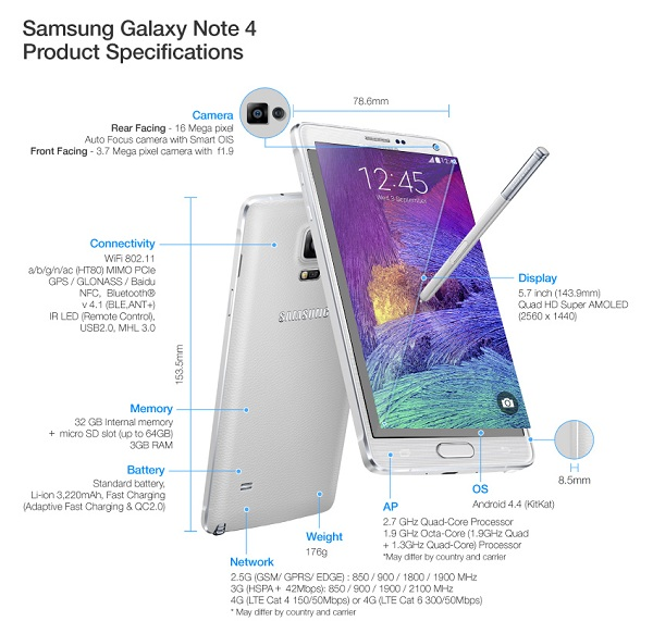 Specifications of Samsung Galaxy Note 4-YesGulf