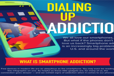 Smartphone Addiction 370x247 - Smartphone Addiction