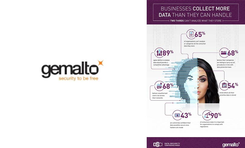 Customer data protection 1531215376 - Businesses Collect More Data Than They Can Handle, Reveals Gemalto