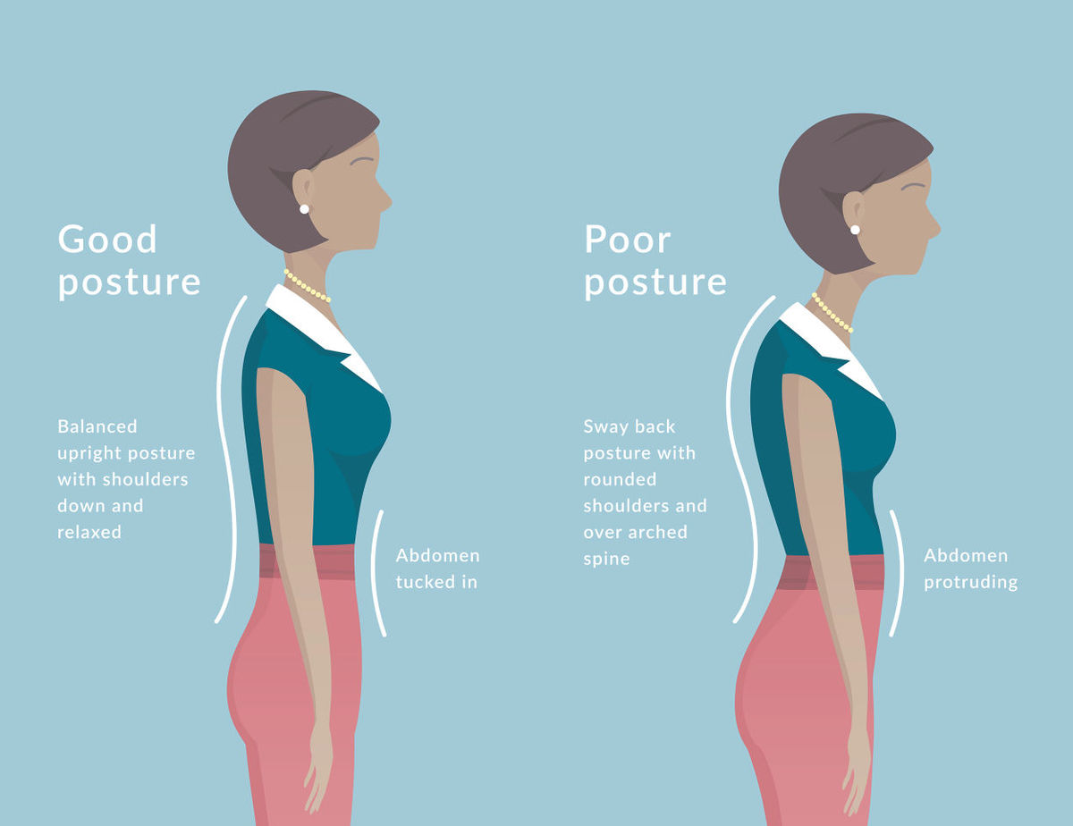 osteo image - Post-Summer Osteopathy Treatment Offer